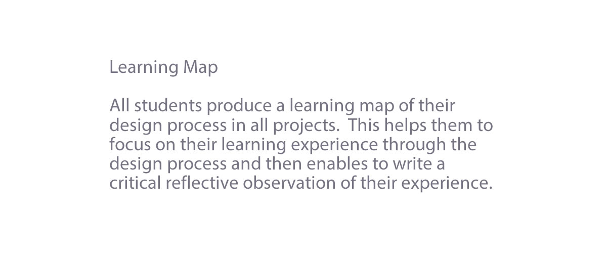 learningmaptitle